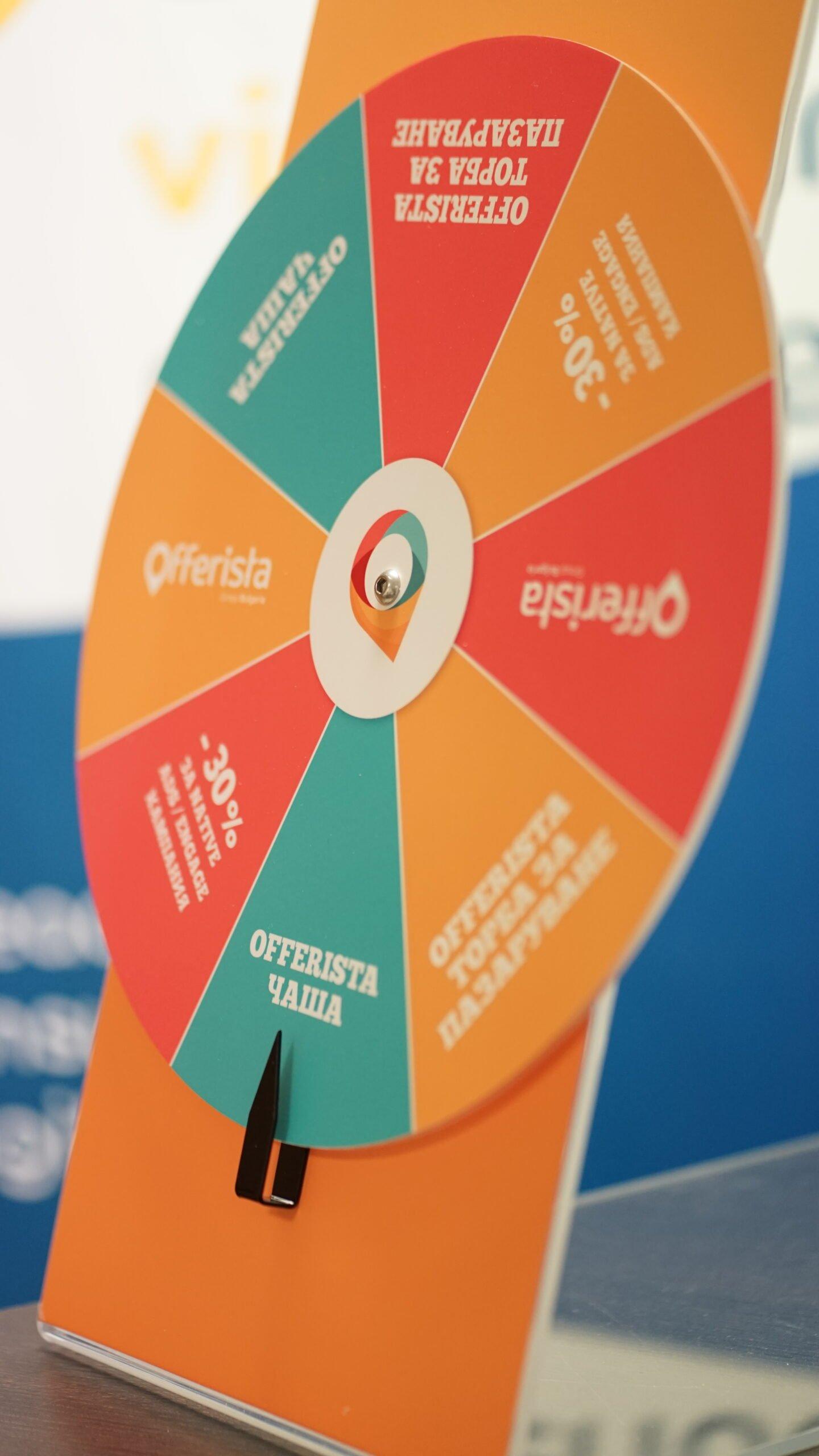 Offerista prize wheel